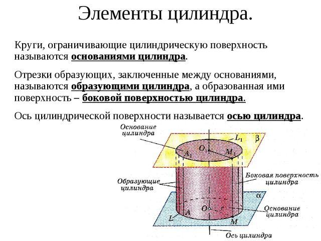 Элементы цилиндра. Круги, ограничивающие цилиндрическую поверхность называютс...
