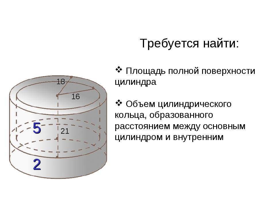 18 21 5 2 16 Геометрическая интерпретация задачи  Требуется найти: Площадь п...