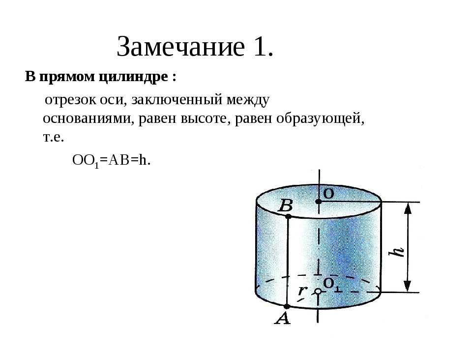 Замечание 1. В прямом цилиндре : отрезок оси, заключенный между основаниями,...