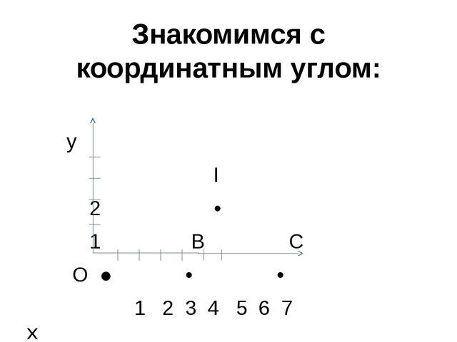 Знакомимся с координатным углом: у I 2 • 1 В С О ● • • 1 2 3 4 5 6 7 х