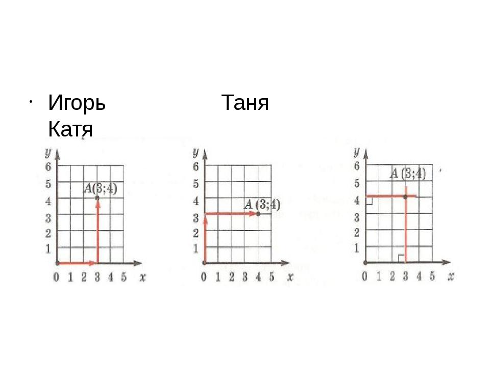 Игорь Таня Катя