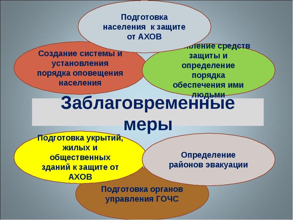 Заблаговременные меры Создание системы и установления порядка оповещения насе...