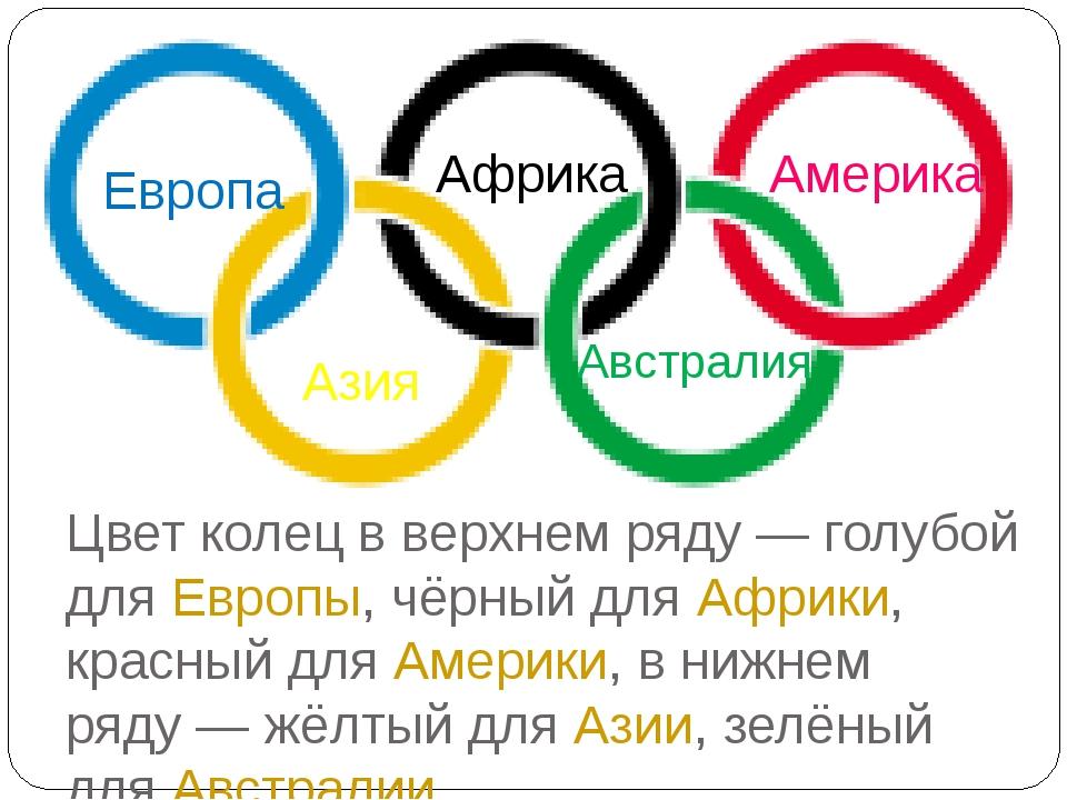 Цвет колец в верхнем ряду— голубой для Европы, чёрный для Африки, красный дл...
