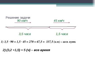 Решение задачи 90 км/ч 3,5 часа 1,5 часа 45 км/ч 2) (3,2 +1,5) = 5 (ч) – все