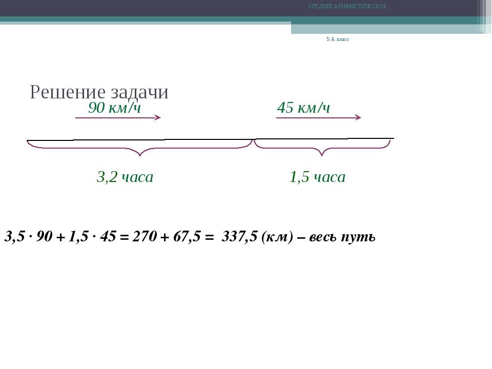 СРЕДНЕЕ АРИФМЕТИЧЕСКОЕ 5 А класс Решение задачи 3,5 · 90 + 1,5 · 45 = 270 + 6...