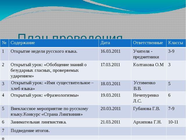 План проведения недели русского языка с 16 марта по 22 марта 2011 года № Соде...