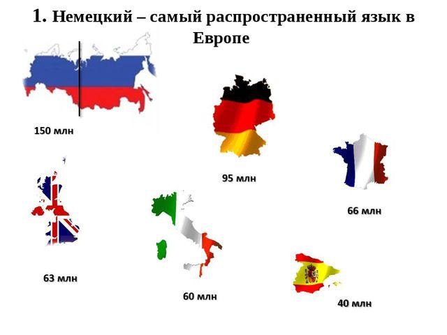 1. Немецкий – самый распространенный язык в Европе