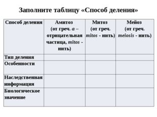 Заполните таблицу «Способ деления» Способ деления Амитоз (от греч.a– отрицате
