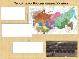 Государственный строй Российской империи в начале ХХ века В начале ХХ века Ро
