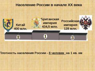 Национальный состав населения России Украинцы 18,1 % Белорусы 4 % остальные н