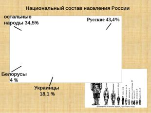 Религии в России Православие русские, украинцы, белорусы Католицизм поляки Ис