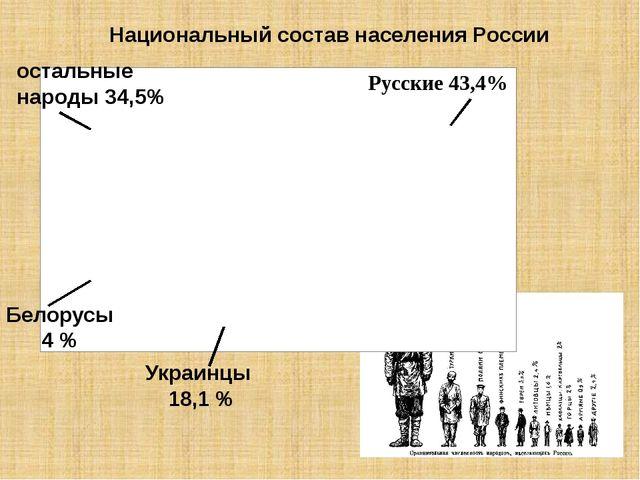 Религии в России Православие русские, украинцы, белорусы Католицизм поляки Ис...