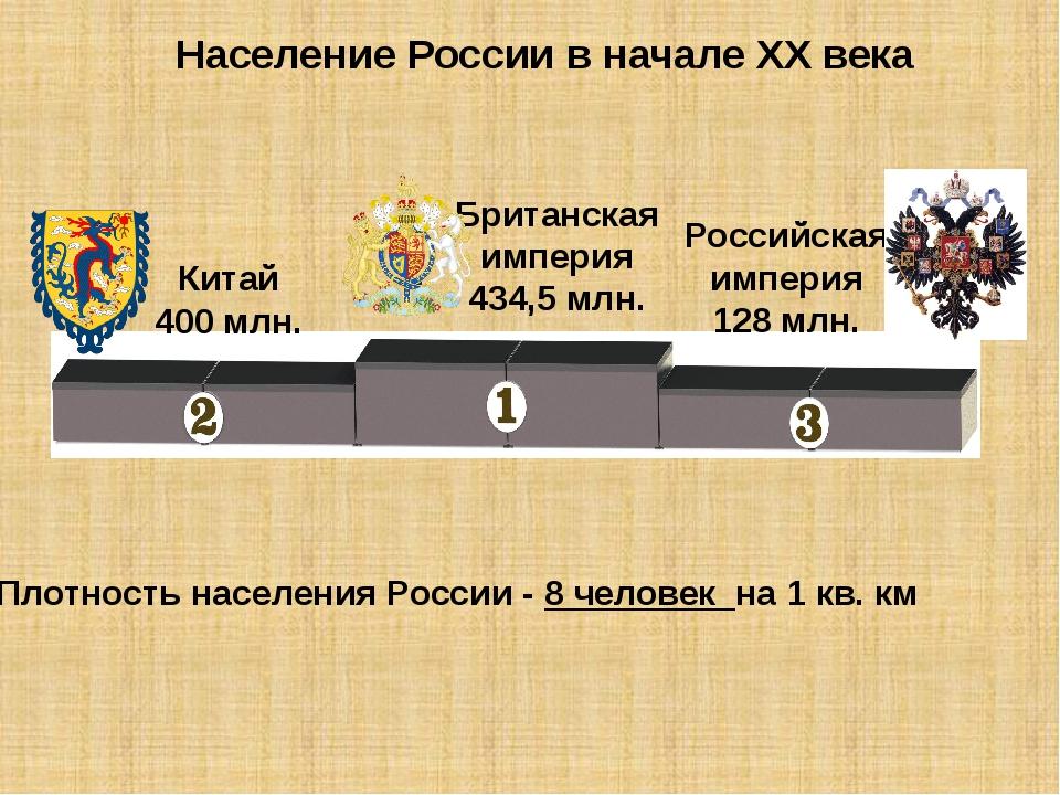 Национальный состав населения России Украинцы 18,1 % Белорусы 4 % остальные н...