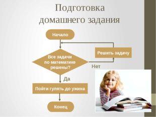 Подготовка домашнего задания Начало Все задачи по математике решены? Решить з