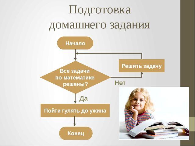 Подготовка домашнего задания Начало Все задачи по математике решены? Решить з...