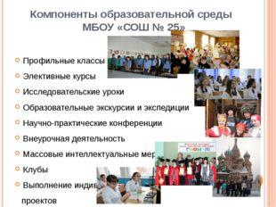 Компоненты образовательной среды МБОУ «СОШ № 25» Профильные классы Элективные