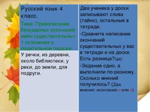 Русский язык 4 класс. Тема: Правописание безударных окончаний имён существите