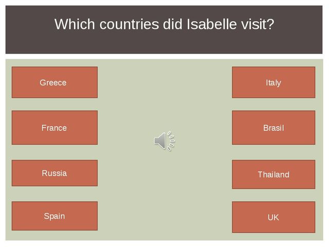 Which countries did Isabelle visit? Greece France Russia Spain Italy Brasil T...