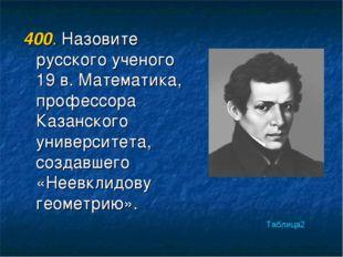 400. Назовите русского ученого 19 в. Математика, профессора Казанского универ