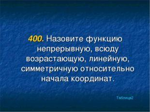 400. Назовите функцию непрерывную, всюду возрастающую, линейную, симметричную