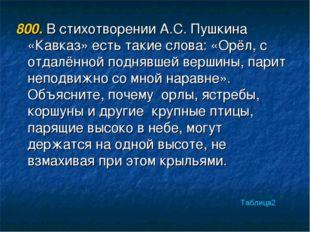 800. В стихотворении А.С. Пушкина «Кавказ» есть такие слова: «Орёл, с отдалён