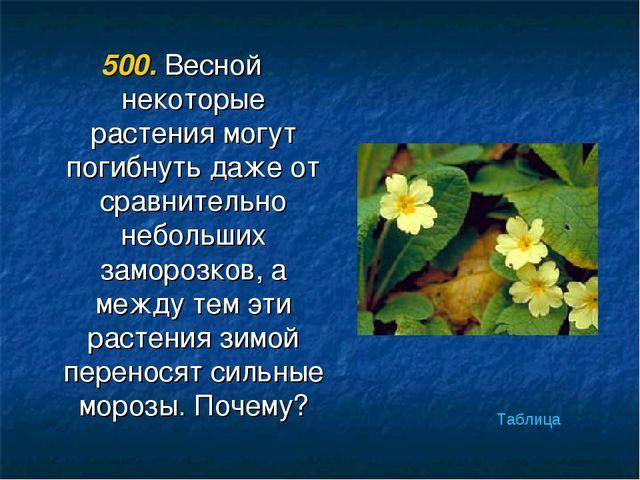 500. Весной некоторые растения могут погибнуть даже от сравнительно небольших...