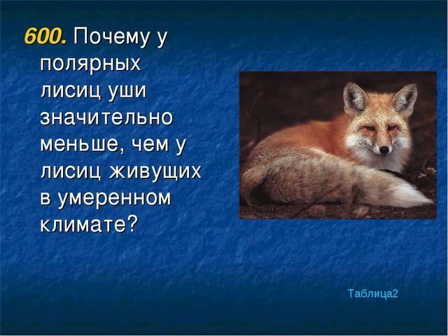 600. Почему у полярных лисиц уши значительно меньше, чем у лисиц живущих в ум...