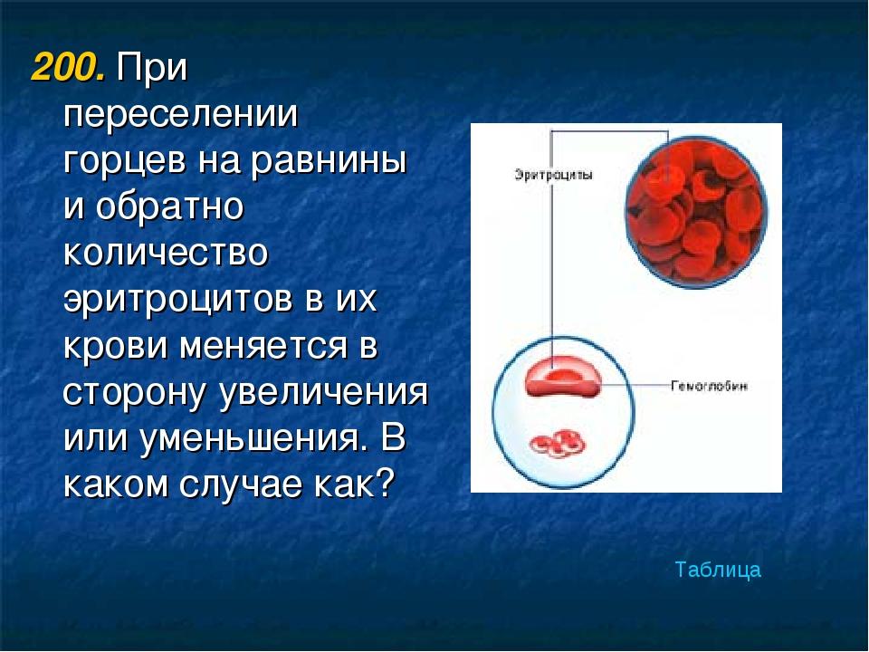 200. При переселении горцев на равнины и обратно количество эритроцитов в их...