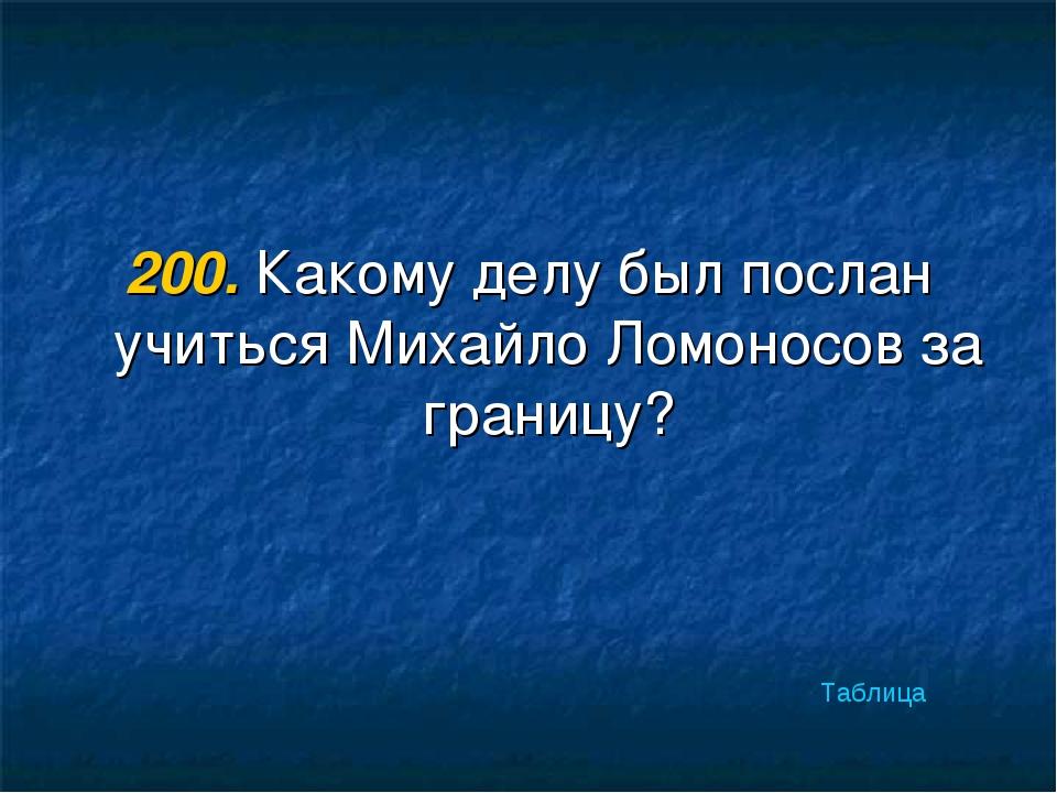 200. Какому делу был послан учиться Михайло Ломоносов за границу? Таблица
