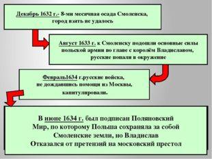 Итоги войны Поляновский мир – июнь 1634 Польша сохраняла за собой Смоленские