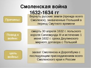 Задние 3 на стр.26- заполнить таблицу самостоятельно Воссоединение Украины с