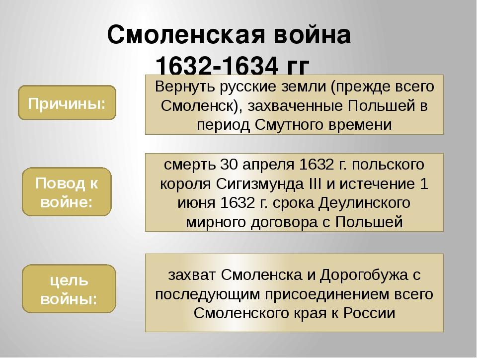 Задние 3 на стр.26- заполнить таблицу самостоятельно Воссоединение Украины с...