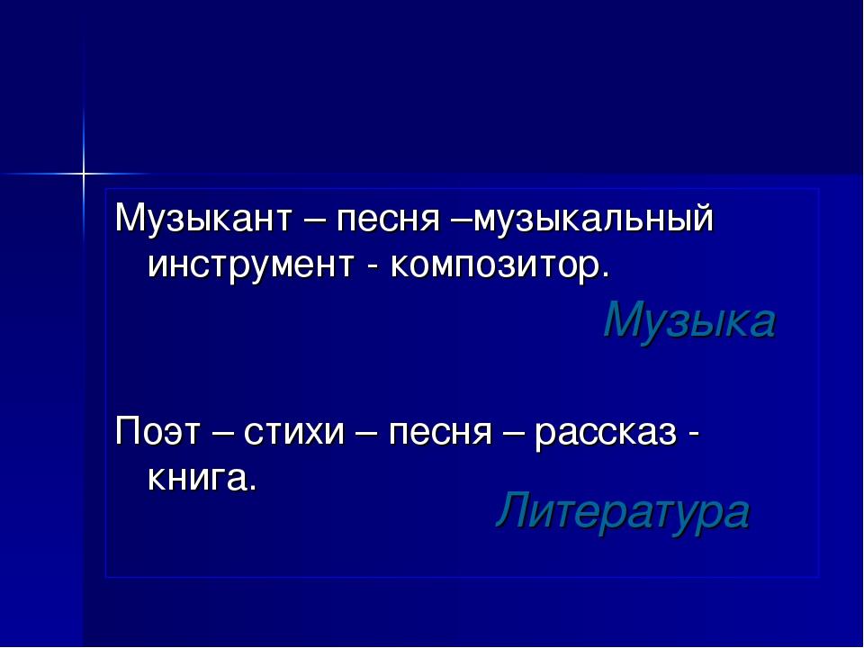 Музыкант – песня –музыкальный инструмент - композитор. Поэт – стихи – песня –...