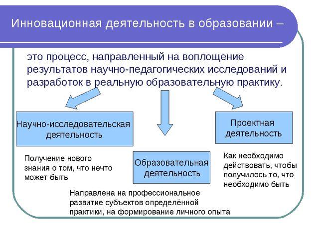 это процесс, направленный на воплощение результатов научно-педагогических исс...
