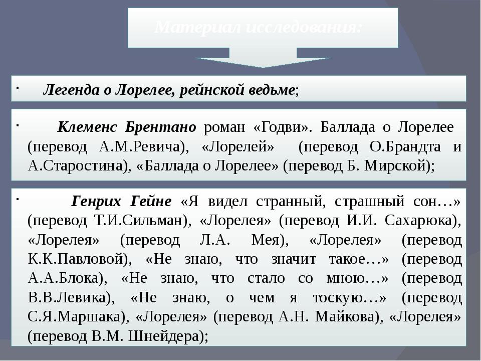 Материал исследования: Клеменс Брентано роман «Годви». Баллада о Лорелее (пе...