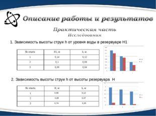 1. Зависимость высоты струи h от уровня воды в резервуаре H1 2. Зависимость в