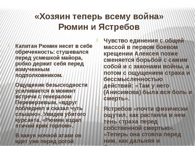«Хозяин теперь всему война» Рюмин и Ястребов Капитан Рюмин несет в себе обреч...
