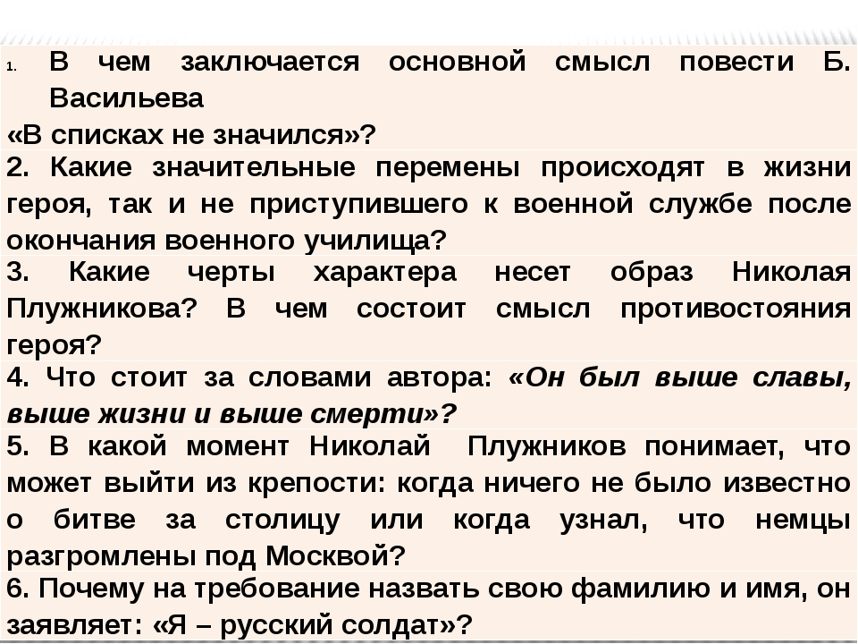 Вчем заключается основной смысл повести Б. Васильева «В списках не значился»...