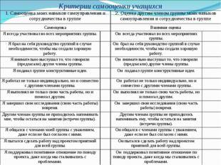 Критерии самооценки учащихся 1. Самооценка моих навыков самоуправления и сотр