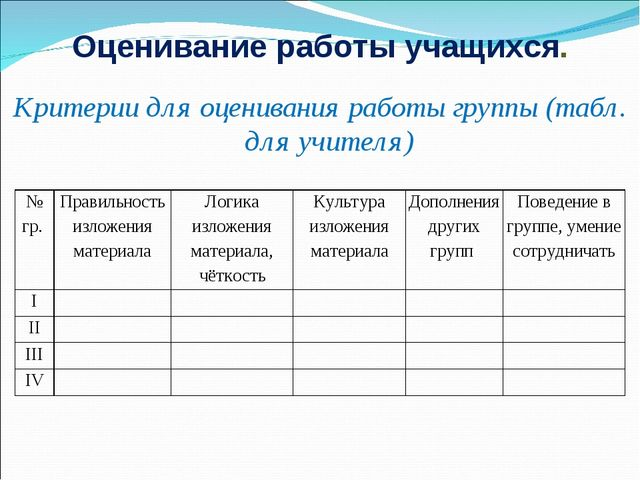 Оценивание работы учащихся. Критерии для оценивания работы группы (табл. для...
