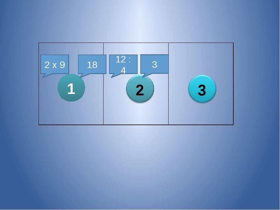 1 2 3 2 х 9 18 12 : 4 3