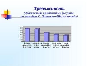 Тревожность (Диагностика проективных рисунков по методике С. Панченко «Школа