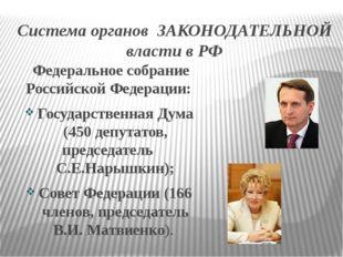 Система органов ЗАКОНОДАТЕЛЬНОЙ власти в РФ Федеральное собрание Российской Ф