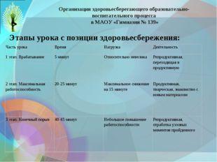 Организация здоровьесберегающего образовательно-воспитательного процесса в М