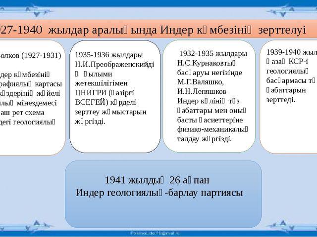 А.Н.Волков (1927-1931) 1). Индер күмбезінің топографиялық картасы 2).су көзд...