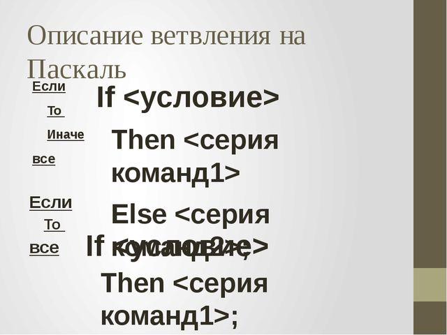 Описание ветвления на Паскаль Если То Иначе все If  Then  Else ; Если То все...