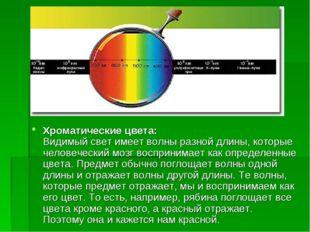 Хроматические цвета: Видимый свет имеет волны разной длины, которые человечес