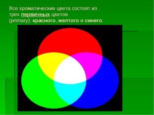 Все хроматические цвета состоят из трехпервичныхцветов (primary):красного,