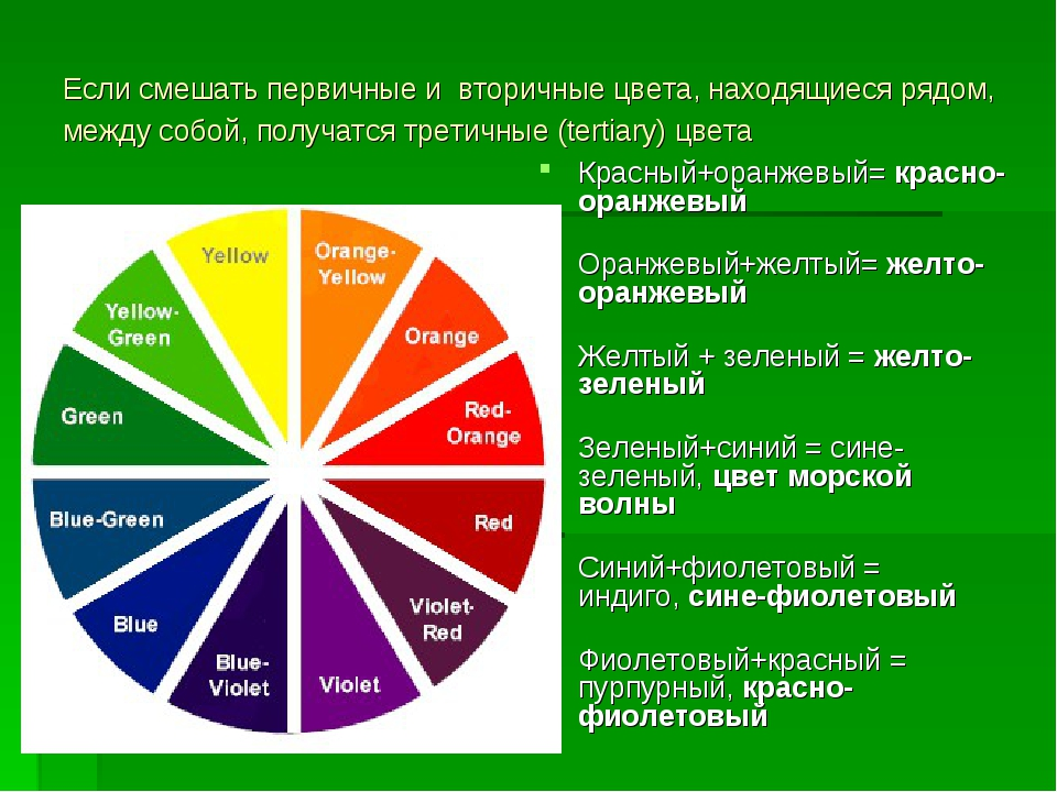 Если смешать первичные и вторичные цвета, находящиеся рядом, между собой, пол...