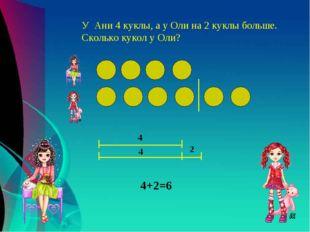 У Ани 4 куклы, а у Оли на 2 куклы больше. Сколько кукол у Оли? 4 4 2 4+2=6